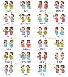 Baby Sign Language Australia Free Printable Chart Google Search