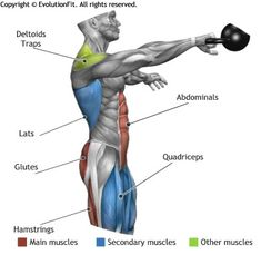 GLUTES - SWING ONE ARM KETTLEBELL