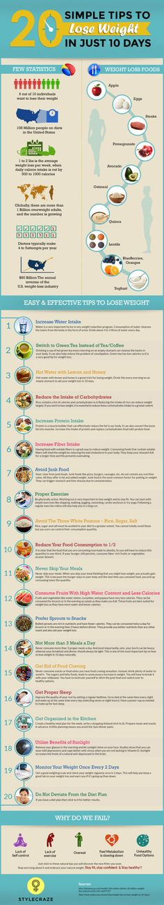 20 Simple Ways To Lose Weight In 10 Days
