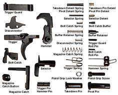 Learn more about one of the most popular rifles, the This article focuses on the AR 15 lower receiver and ammunition. Ar Parts, Ar Rifle, Ar Platform, Ar 15 Builds, Ar Pistol, Revolver Pistol, Lower Receiver, Ar Build, Assault Rifle