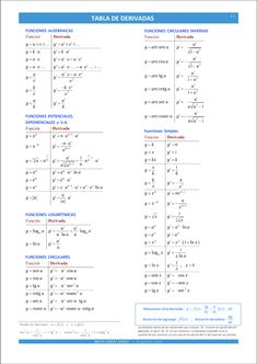 Math Genius, Maths Solutions, Physics And Mathematics, Math Questions, Math Formulas, School Study Tips, Basic Math, Math For Kids, Calculus