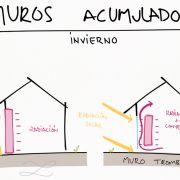 Estrategias bioclimáticas para mejorar la eficiencia energética en edificios