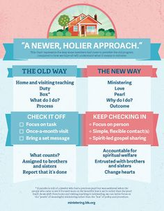 "Didi @ Relief Society: Ministering - ""A Newer, Holier Approach"" Chart"