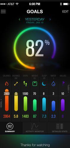 Mysterious Activity Tracking App by Denys Nevozhai, via Behance