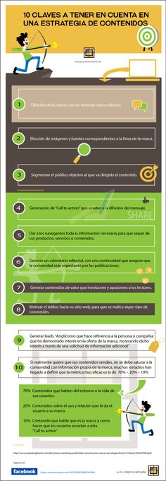 10 claves a tener en cuenta en una estrategia de contenidos #infografia