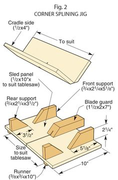 Woodworking Jig Plans, Woodworking Shop Layout, Woodworking Workshop, Woodworking Techniques, Woodworking Projects Diy, Table Saw Jigs, Diy Table Saw, Wood Shop Projects, Diy Workshop