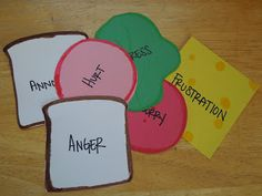 Reflecting on Anger with Anger Sandwiches. Behavioral intervention with kids to help identify emotions that created their anger. Counseling Activities, School Counseling, Therapy Activities, Emotions Activities, Group Counseling, Group Activities, Therapy Tools, Art Therapy, Play Therapy
