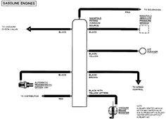 2003 bmw 3 0 engine vacuum diagram google search vehicle vacuum