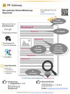 Erobern Sie mit relevanten #Keywords den Gipfel der #Suchmaschinen. Ihre #Online-Mitteilungen danken es Ihnen mit mehr #Reichweite, Sichtbarkeit und Auffindbarkeit im Web.