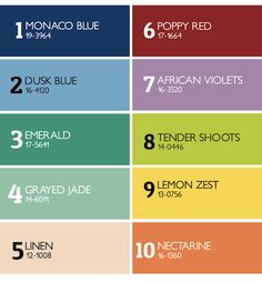 Colors Trending for Spring 2013. Fashion and Interiors