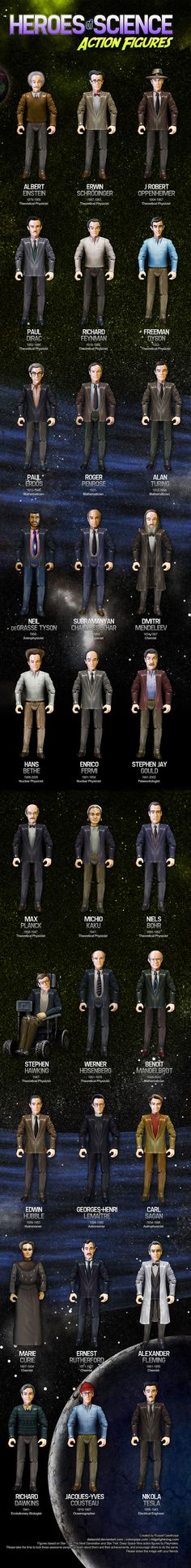 Heroes of Science Action Figures - What my friends think I do