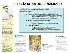 Principales rasgos en la poesía de Antonio Machado.