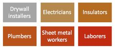The list of occupations that may be exposed to airborne fibres is summarised. More about asbestosis http://asbestosremovalbrisbaneau.com/asbestosis/