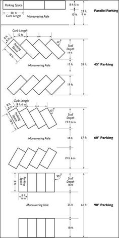 car parking size, car parking dimensions, car parallel to