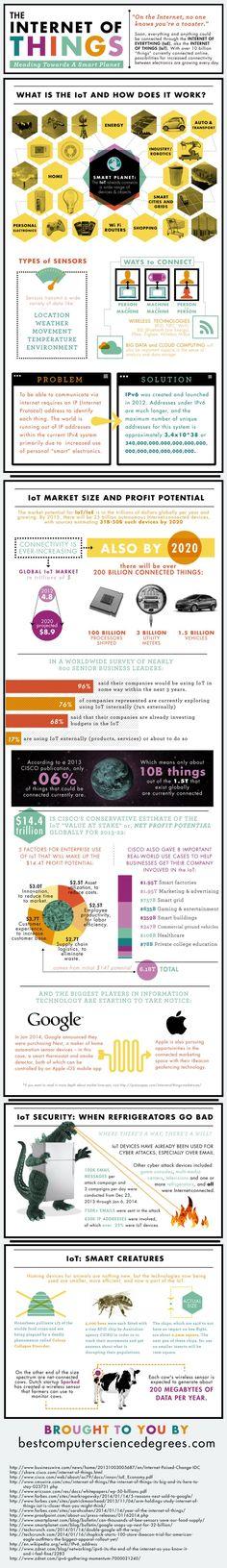 Internet of Things #IoT