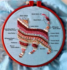 Couching Stitch, Chain Stitch Embroidery, Creative Embroidery, Hand Embroidery Stitches, Embroidery Hoop Art, Hand Embroidery Designs, Embroidery Techniques, Machine Embroidery, Stitch Patterns