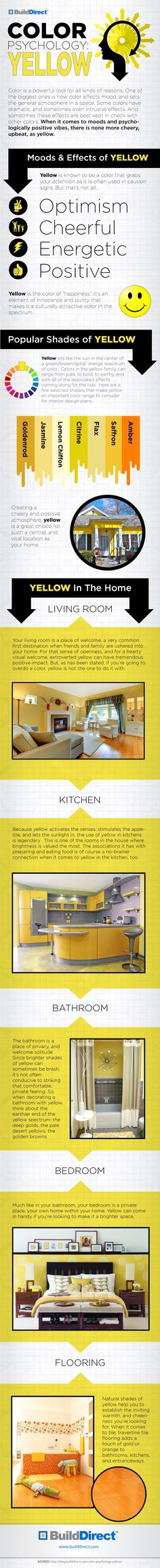 Psychology of the color yellow in your home decorating