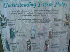 Totem Poles explained - Alaska