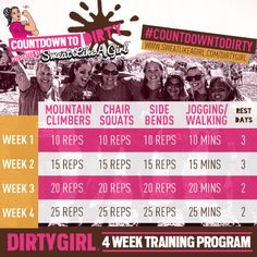 Sweat Like A Girl's Countdown to Dirty, Dirty Girl Training Program