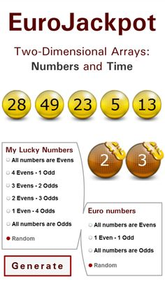 267 Best LOTTERY TIPS images in 2019   Lottery tips, Lottery