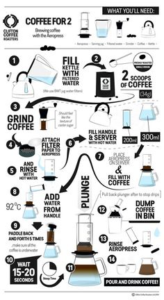 Aeropress infographic, this is a great & consistent method that makes a litre of coffee, perfect for 2 people. If you haven't seen it yet check out the full animation video here: www. Aeropress Coffee, Coffee Barista, Coffee Cafe, Coffee Drinks, Espresso Cafe, Coffee Mugs, Best Coffee Roasters, Coffee Brewing Methods, Coffee Guide