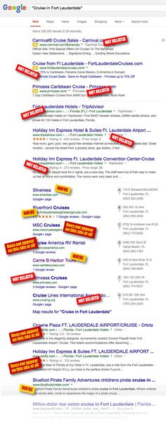 I attempted to make this search, and checked every result... not good, and not honest ... how good is Google?  Well it finds stuff, but it's kind of like searching for dog crap.  Once you've found it, you're not sure you wanted to find it!   LOL . . . #advertising #falseadvertising