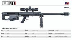 Barrett - M95