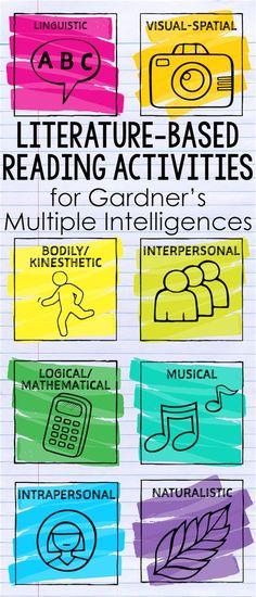 40 reading activities organized by Gardner's Multiple Intelligences.