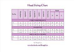 Head sizing chart
