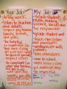 I LOVE this! First Day of School activity - Students' Job & Teacher's Job by evelyn