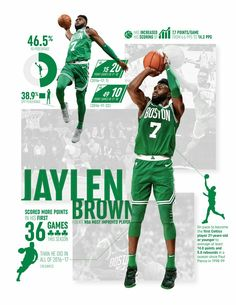 purchase cheap 9abec 368e6 Jayson Tatum, Nba Stars, Sports Graphics, Boston Sports, Boston Celtics, Nba