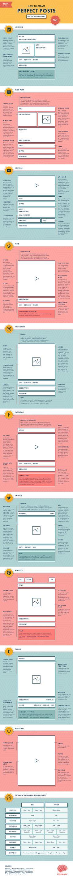 Wie Sie in jedem sozialen Netzwerk ihren #Post optimieren How To Create Perfekt Posts