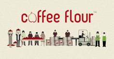 Coffee flour; this hasn't launched yet, but I'm looking forward to it!