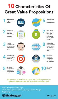 What really defines a great value proposition for your customers? Take a moment to check your marketing and sales pitch against these 10 Characteristics of Great Value Propositions. Change Management, Business Management, Business Planning, Business Tips, Design Thinking, Business Intelligence, Business Marketing, Content Marketing, Business Sales