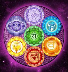 orgonite-chakras-in-flower-of-life-orgone-pendant.jpg (1020×1072)