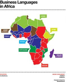 Map of business languages in Africa, home to more than 1000 indigenous languages of its own [Geography Awareness Week New Africa, Africa Map, South Africa, Afrique Francophone, Geography Map, Human Geography, Les Continents, World Languages, European Languages