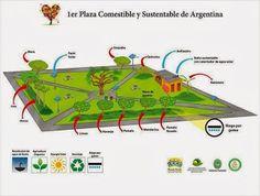lafabricadeinventos_Una plaza comestible en Corrientes (Argentina)