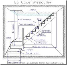 viac ne 1000 n padov ocalcul escalier na pintereste habillage escalier b ton escalier quart. Black Bedroom Furniture Sets. Home Design Ideas