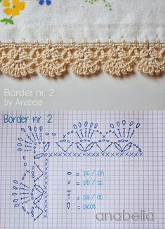 Pattern diagram for pretty crochet edging. Neat idea for dish-cloths, tea-towels, coasters and + Crochet Free Edging Patterns You Should KnowCrochet Beautiful Boarderscould Be PutAdd Borders to your blankets and afghans!Crochet Symbols a Crochet Boarders, Crochet Edging Patterns, Crochet Lace Edging, Crochet Diagram, Crochet Chart, Crochet Trim, Crochet Designs, Crochet Doilies, Easy Crochet