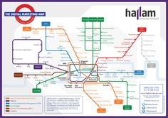 Digital Marketing Map, la guía para social media #Infografía