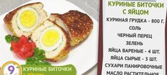 Куриные биточки с яйцом