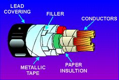 Generally paper-insulated cables consist with copper or aluminium conductors. This cable insulated with lapped paper tapes, impregnated with insulating compound and sheathed with lead alloy or corrugated aluminium. Paper Tape, Cable, Knowledge, Construction, Cabo, Building, Electrical Cable, Consciousness, Cords