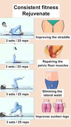 Fitness Workouts, Gym Workout Tips, Fitness Workout For Women, Workout Videos, Fitness Motivation, Daily Workouts, Workout Diet, Fitness Diet, Full Body Gym Workout