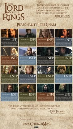 Saturday Morning Fun…Your Personality Type According to Lord of the Rings | Everyday Theology