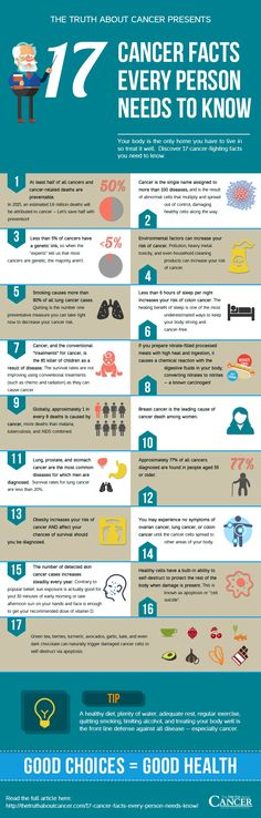 Right now, due to poor lifestyle habits, poor diet, lack of information, the medical community's refusal to embrace holistic therapies, and the exorbitant cost of conventional cancer treatment… 35% of those who develop cancer do not survive the disease. Click on the image above and discover what you can do right now to lower your risk and prevent cancer from stealing your life or the life of someone you love. Know what you can do to fight this disease and win.
