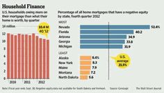 3-18-13 US households digging out of debt