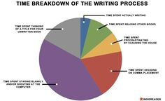 """The Creative Process"" - Google Search"