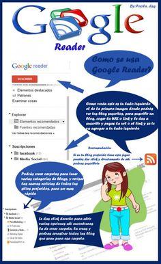 Genial #Infografia sobre cómo se usa #GoogleReader. Hecho por @Pao_dsg en su blog http://paodsgsocial.wordpress.com @aulaCM