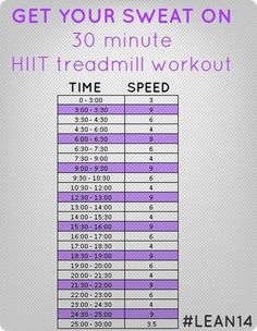 go-to HIIT workout: when you need to get a workout done, stat.You can find Treadmill workouts and more on our website.go-to HIIT workout: when you need to get a workout done, stat. Sport Fitness, Fitness Diet, Fitness Motivation, Health Fitness, Health Club, Easy Fitness, Treadmill Workouts, Fun Workouts, At Home Workouts