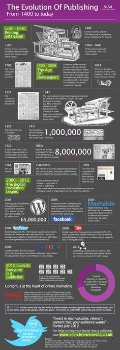 De Gutenberg en 1440 à l'ère numérique, histoire de l'industrie du livre et de l'édition